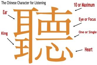 chinesesymbol